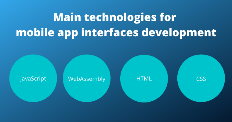 Mobile Apps Interfaces Development